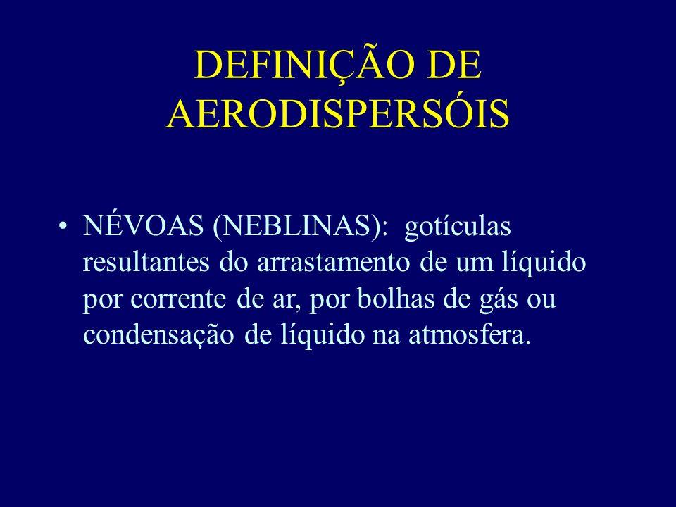DEFINIÇÃO DE AERODISPERSÓIS NÉVOAS (NEBLINAS): gotículas resultantes do arrastamento de um líquido por corrente de ar, por bolhas de gás ou condensação de líquido na atmosfera.