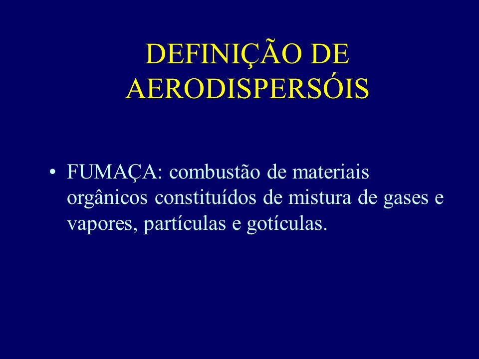 DEFINIÇÃO DE AERODISPERSÓIS FUMAÇA: combustão de materiais orgânicos constituídos de mistura de gases e vapores, partículas e gotículas.