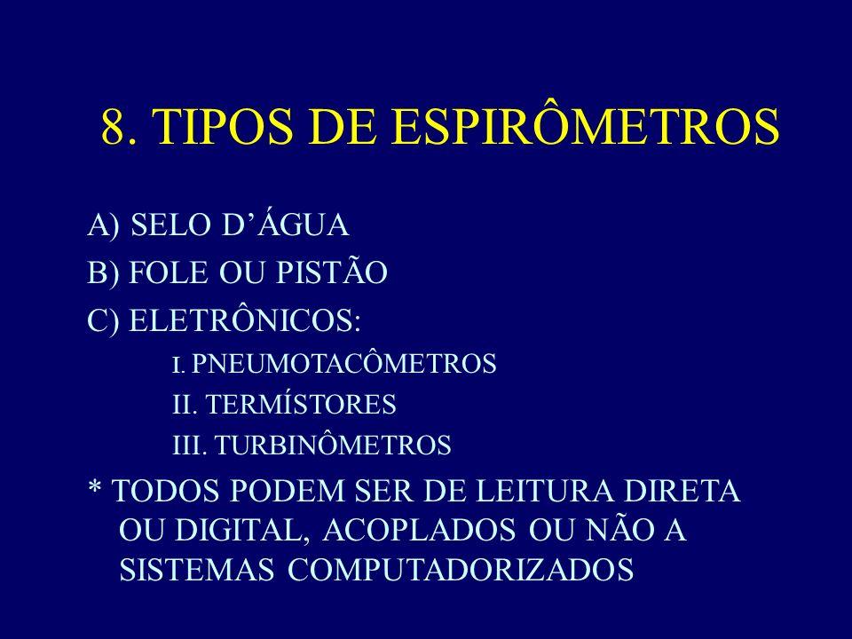 8.TIPOS DE ESPIRÔMETROS A) SELO DÁGUA B) FOLE OU PISTÃO C) ELETRÔNICOS: I.