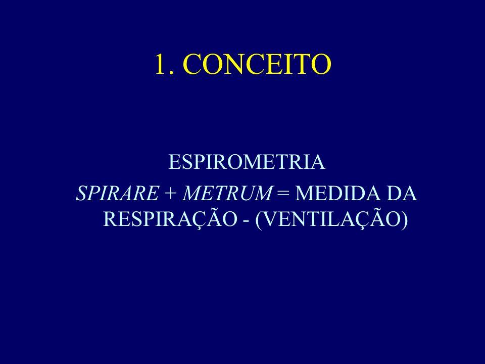 1. CONCEITO ESPIROMETRIA SPIRARE + METRUM = MEDIDA DA RESPIRAÇÃO - (VENTILAÇÃO)