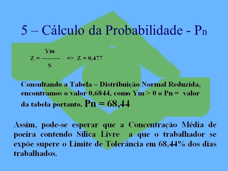 5 – Cálculo da Probabilidade - P n