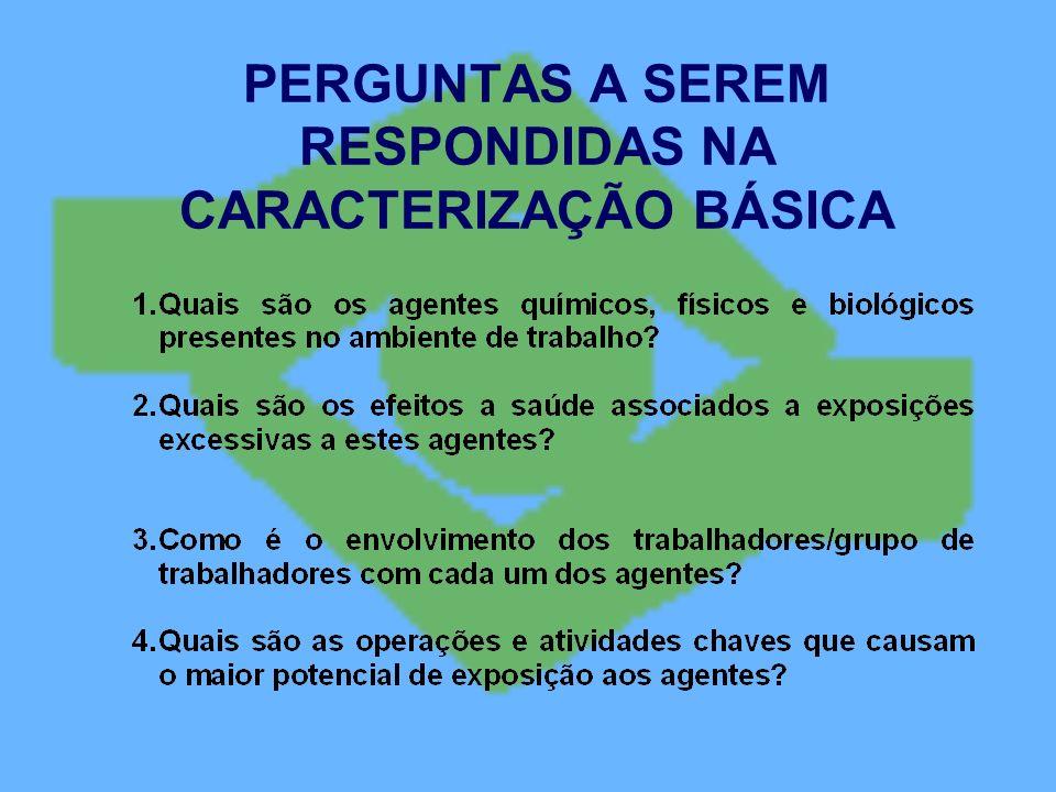 PERGUNTAS A SEREM RESPONDIDAS NA CARACTERIZAÇÃO BÁSICA
