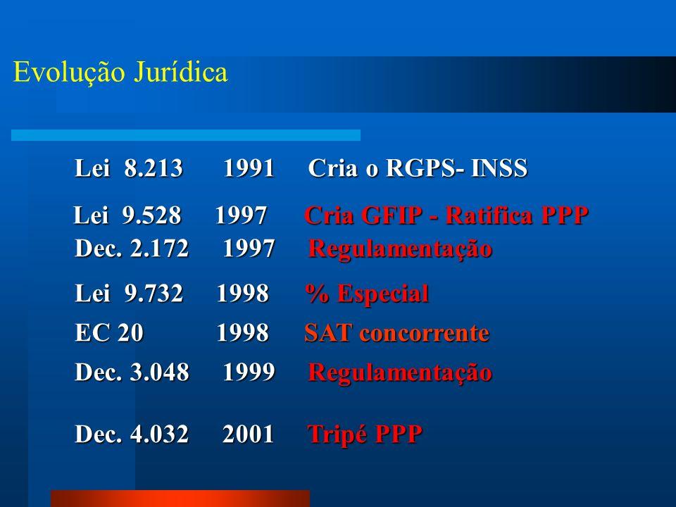 Evolução Jurídica Lei 5.316 1967 Estatiza SAT Lei 5.316 1967 Estatiza SAT Dec. 83.080 1979 Regulamentação Dec. 83.080 1979 Regulamentação Dec. 611 199