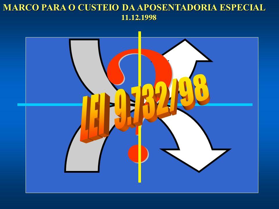 Evolução Jurídica DOCTOS. EXIGIDOS ESPECIAL 1960 1995 1999 CTPS (p/ ruído LTCAT) LTCAT P/ TODAS ATIV. LTCAT - DOCTO. TRIB.