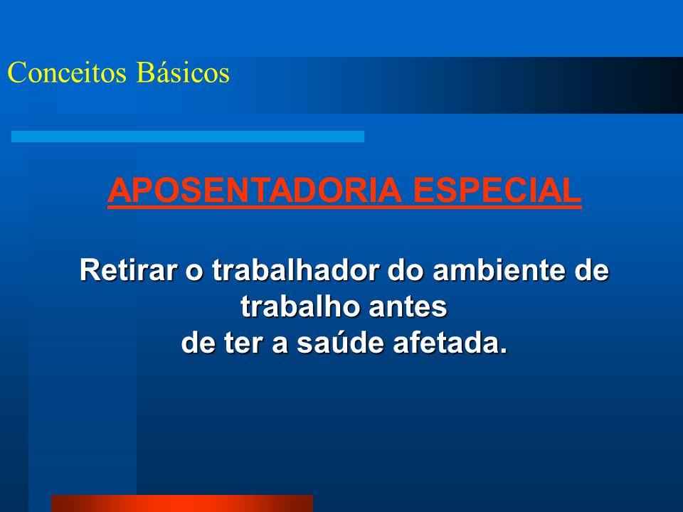 APOSENTADORIA ESPECIAL X PERFIL PROFISSIOGRÁFICO PREVIDENCIÁRIO