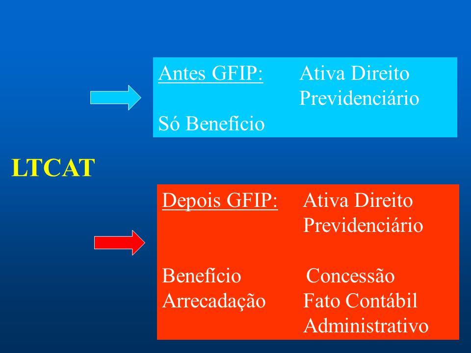 Aposentadoria Especial - Base Material GFIP Indicadores Biológicos PCMSO Dados Administrativos RH - PESSOAL PPP Análise Global Desenvolvimento Ambient