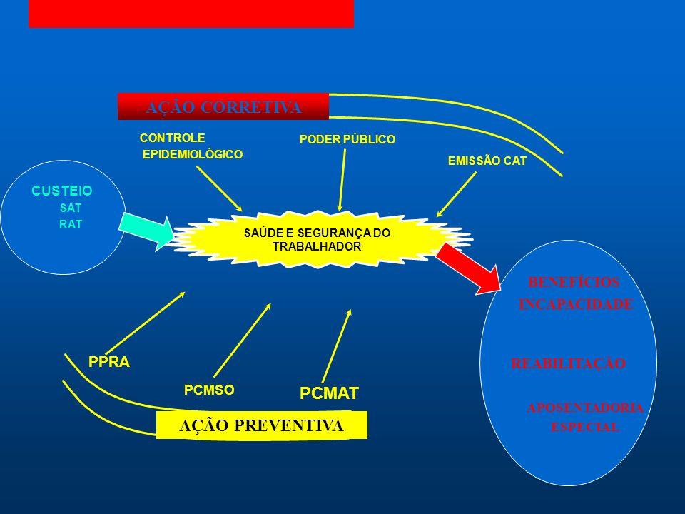 Objetivo das Demonstrações Elenco das Demonstrações Ambientais PPRA Programa de Prevenção de Riscos Ambientais PGRPrograma de Gerenciamento de Riscos