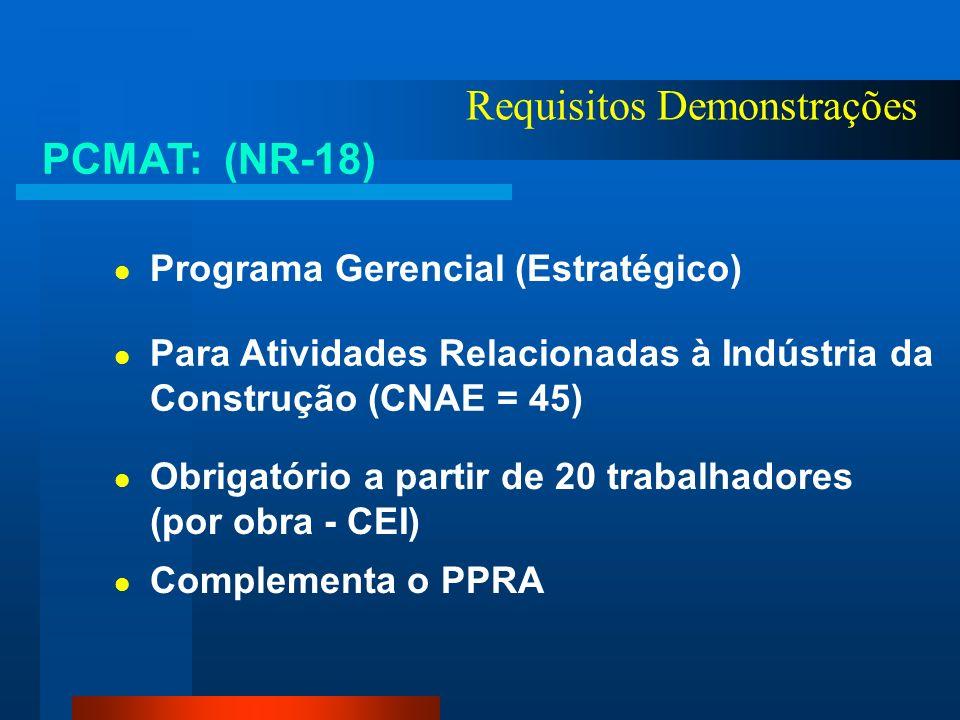 Requisitos Demonstrações PGR: (NR-22) Programa Gerencial (Estratégico) Para Atividades Relacionadas à Mineração Pela Empresa ou Permissionário da Lavr
