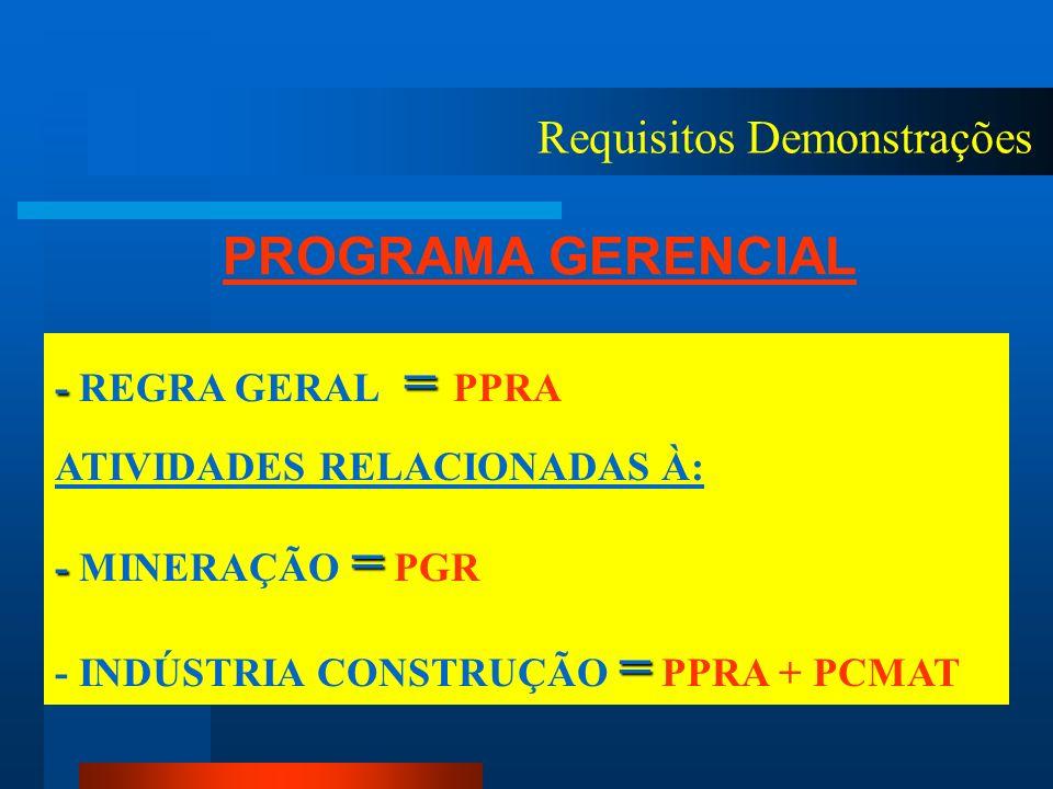 Requisitos Demonstrações PCMAT: (NR-18) Programa Gerencial (Estratégico) Para Atividades Relacionadas à Indústria da Construção (CNAE = 45) Obrigatóri