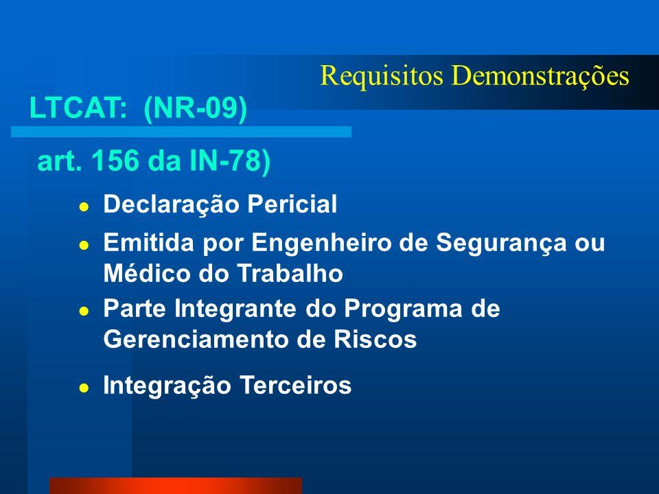 Requisitos Demonstrações - = - REGRA GERAL = PPRA ATIVIDADES RELACIONADAS À: - = - MINERAÇÃO = PGR = - INDÚSTRIA CONSTRUÇÃO = PPRA + PCMAT PROGRAMA GE