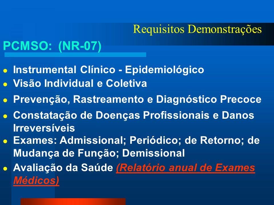 Requisitos Demonstrações PCMSO: (NR-07) Elaborado a partir do PPRA, PGR, PCMAT Por Empresa OU por Estabelecimento Médico-Coordenador Responsável Decor