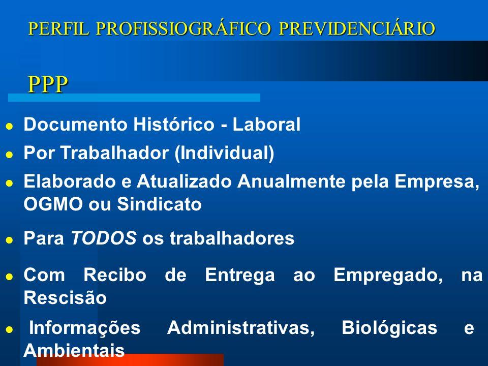Requisitos Demonstrações Relatório Anual: (NR-07/ 7.4.6) Declaração Pericial Emitida por Médico do Trabalho Parte Integrante do PCMSO Integração Terce