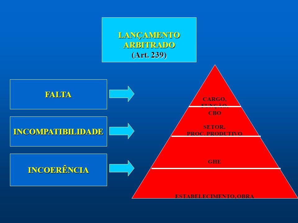 EFETUALAVRATURASFISCAIS DEFINEESTRATÉGIADEAUTUAÇÃO EMITELAVRATURAS