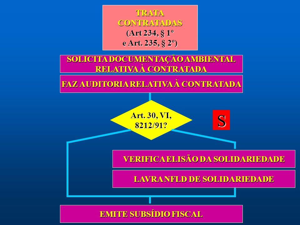 EFETUALAVRATURASFISCAIS (Art. 240) RA CRM MÉDICOTRABALHO PCMSO - LTCAT LESÃOCORPORALCULPA-DOLO CREA ENGENHEIROTRABALHOLTCATLESÃOCORPORALCULPA-DOLO MPT
