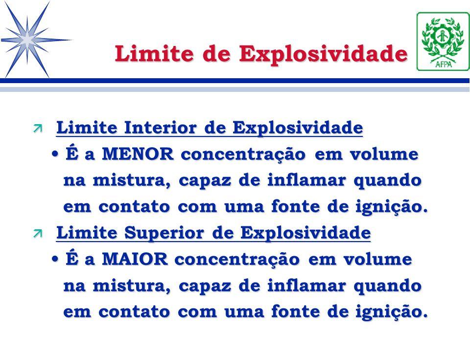 ä Limite Interior de Explosividade É a MENOR concentração em volume É a MENOR concentração em volume na mistura, capaz de inflamar quando na mistura,