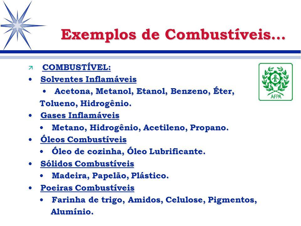 ä COMBUSTÍVEL: Solventes Inflamáveis Solventes Inflamáveis Acetona, Metanol, Etanol, Benzeno, Éter, Acetona, Metanol, Etanol, Benzeno, Éter, Tolueno,