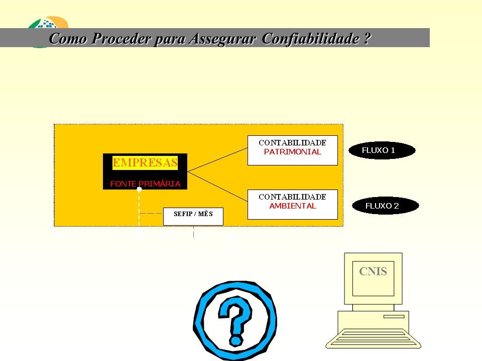 Como Proceder para Assegurar Confiabilidade ? CNIS