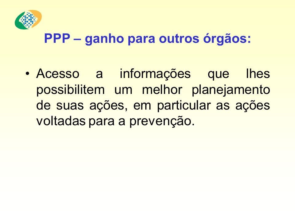 PPP – ganho para outros órgãos: Acesso a informações que lhes possibilitem um melhor planejamento de suas ações, em particular as ações voltadas para