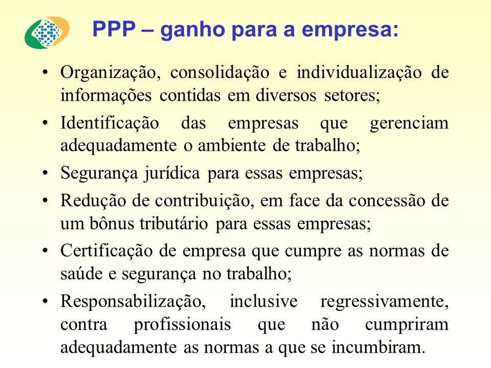 PPP – ganho para a empresa: Organização, consolidação e individualização de informações contidas em diversos setores; Identificação das empresas que g