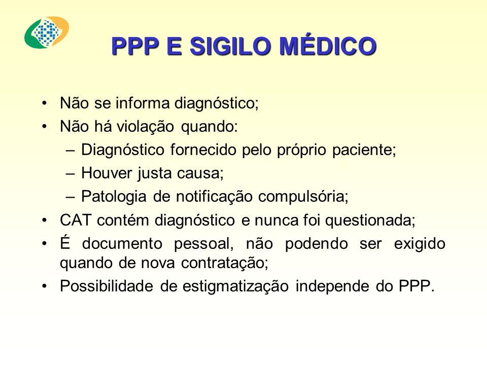 Não se informa diagnóstico; Não há violação quando: –Diagnóstico fornecido pelo próprio paciente; –Houver justa causa; –Patologia de notificação compu