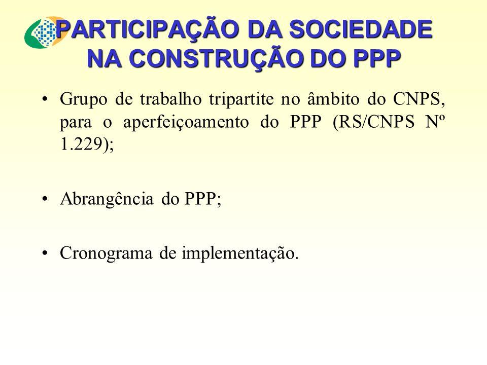 PARTICIPAÇÃO DA SOCIEDADE NA CONSTRUÇÃO DO PPP Grupo de trabalho tripartite no âmbito do CNPS, para o aperfeiçoamento do PPP (RS/CNPS Nº 1.229); Abran