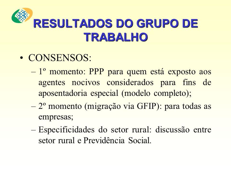 RESULTADOS DO GRUPO DE TRABALHO CONSENSOS: –1º momento: PPP para quem está exposto aos agentes nocivos considerados para fins de aposentadoria especia