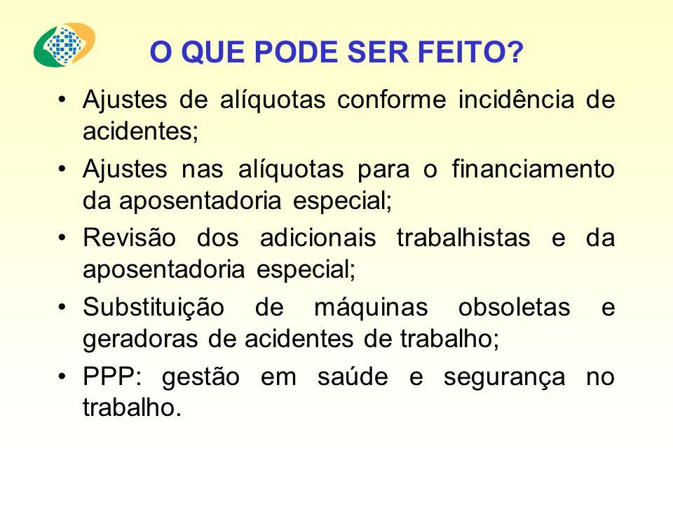 GESTÃO PATRIMONIAL GESTÃO PATRIMONIAL Muita Burocracia .