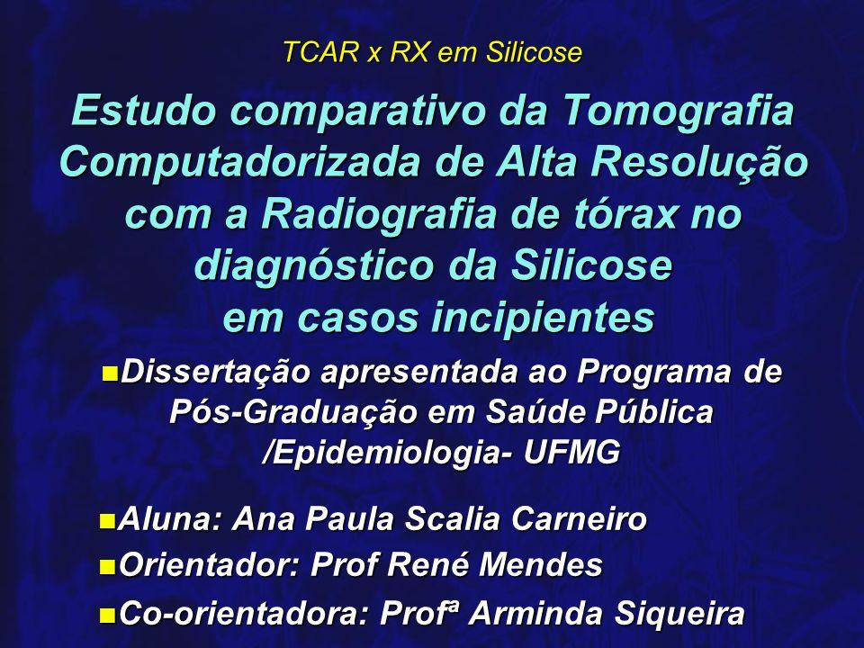 Literatura: TCAR em Silicose n BEGIN, 1991- 49 expostos : RX 0 ou 1 TCAR 40% casos novos em relação RX e 15% (p<0,001) melhor para confluência e enfisema TCAR 40% casos novos em relação RX e 15% (p<0,001) melhor para confluência e enfisema n COWIE, 1993 - 70 expostos: RX vários estágios TCAR = RX em 37 casos; TCAR RX em 3 TCAR = RX em 37 casos; TCAR RX em 3 TCAR 13% de casos novos e 16% em relação ao RX TCAR 13% de casos novos e 16% em relação ao RX teste TAU: baixa concordância teste TAU: baixa concordância n TALINI, 1995 - 27 expostos RX vários estágios TC= RX em 10 casos; TC>RX: 9 casos; TC RX: 9 casos; TC<RX: 8 casos teste de concordância: Kappa= 0,65 TC: melhor correlação com PFP e melhor reprodutibilidade TC: melhor correlação com PFP e melhor reprodutibilidade n GEVENOIS, 1998 - 35 expostos à sílica, 48 ao carvão RX + (> 1/1) 32%; TC + (> 1/1) 55% p 1/1) 32%; TC + (> 1/1) 55% p<0,0002