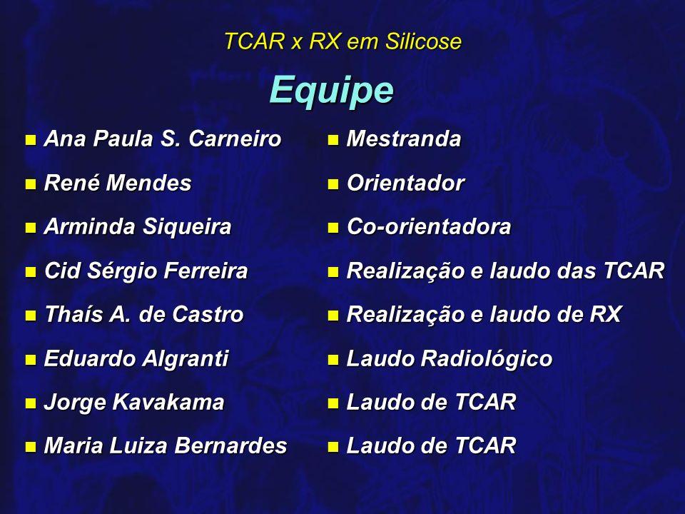 TCAR x RX em Silicose Conclusões (1) n Em casos incipientes ou duvidosos de Silicose foi demonstrado, através dos modelos log-lineares, existir boa concordância entre RX e TCAR em classificações na categoria 0, ou seja para excluir o diagnóstico os dois métodos foram semelhantes n Não foi demonstrada boa concordância na categoria 1, o que na ausência de padrão ouro, não permite concluir pela superioridade da TCAR.