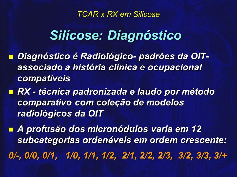 TCAR x RX em Silicose n HIPÓTESE A TCAR poderia agregar acuidade à detecção radiológica das lesões de Silicose em casos iniciais (limítrofes ou duvidosos) .