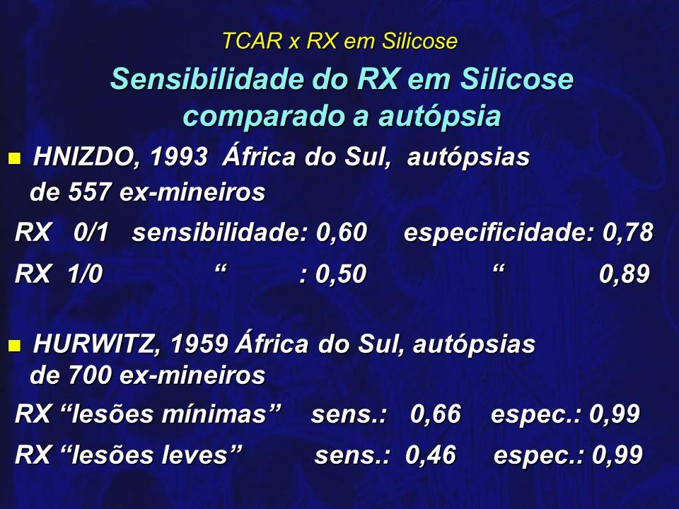 TCAR x RX em Silicose Instrumentos: Métodos de imagem n RX de tórax padrão OIT (qualidade 1 ou 2) classificado por três leitores em separado, e sumarizados pela mediana das leituras n TCAR Indicações: RX classificado como 1/0 n TCAR Indicações: RX classificado como < 1/0 n TCAR: Técnica: Aparelho Siemens- Somatom Plus-4, Cortes de 1mm de espessura; Tempo de duração de cada corte 1 seg.; Janela nível -700 a -800 UH, abertura 1000 a 1600 UH; algorítmo de reconstituição de alta resolução espacial; Kvp 140; mA 240; Formatação em 6 imagens por filme (36 x 44 cm); Matriz de reconstituição 512 x 512 2 leitores, em casos de divergência 3 leitores 2 leitores, em casos de divergência 3 leitores