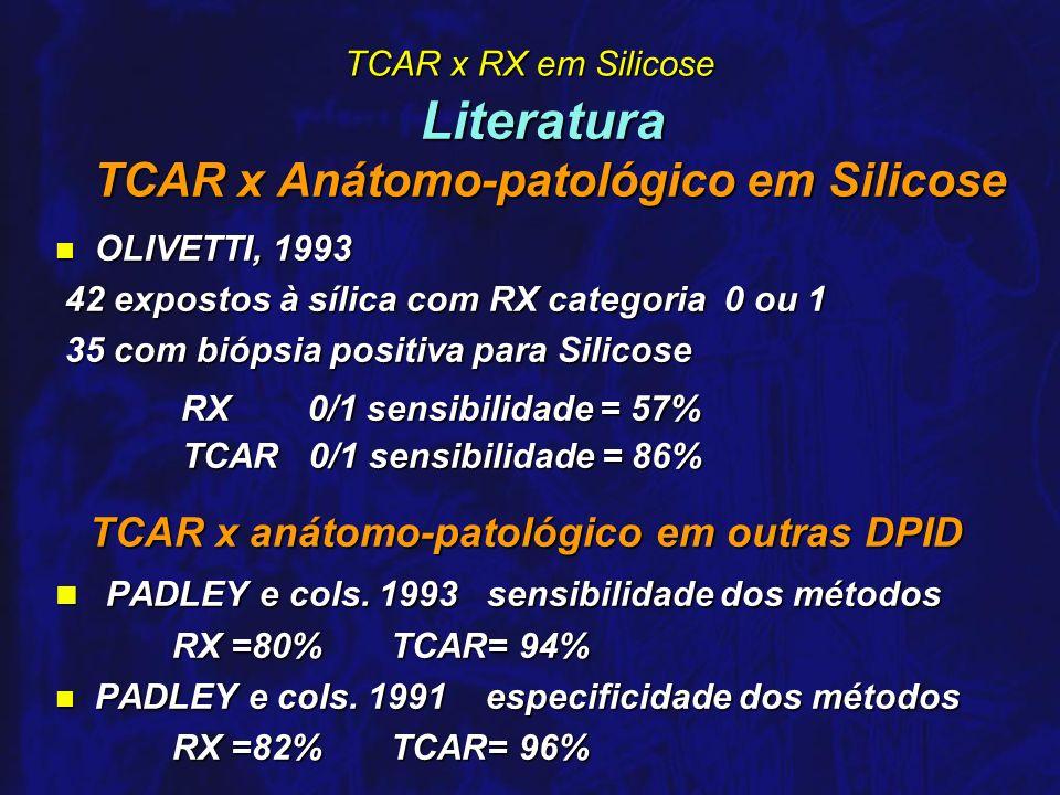 TCAR x RX em Silicose Literatura: TC em Silicose n BERGIN, 1986 17 silicóticos (vários estágios), 6 controles boa correlação de RX e TC, TC foi melhor para enfisema boa correlação de RX e TC, TC foi melhor para enfisema n BEGIN, 1987 (52 casos vários estágios, 6 controles) Silicose: RX + =52, TC + = 46 TC foi melhor para conglomerados e enfisema TC foi melhor para conglomerados e enfisema n BEGIN, 1988 94 expostos (vários estágios) TC melhor para conglomerados- função pulmonar TC melhor para conglomerados- função pulmonar n KINSELA, 1990 30 pacientes (vários estágios) - estudou enfisema em Silicose TC foi melhor para enfisema, 4 casos com categoria TC menor que RX 4 casos com categoria TC menor que RX