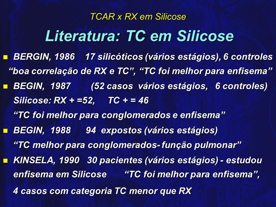 TCAR x RX em Silicose Descrição de achados de TCAR no grupo C, n=68 n Enfisema: 19 casos (centrolobular =55%) n Calcificação linfonodal: 19 (egg shell=5) n Linfonodomegalia: 18 n TBC: 12 n Espessamento de paredes brônquicas: 14 n Micronódulos compatíveis com Silicose: 10 n Confluência de micronódulos: 2 n Opacificação tipo vidro fosco: 7 n Nódulo pulmonar solitário: 3 n Massa compatível com neoplasia: 2