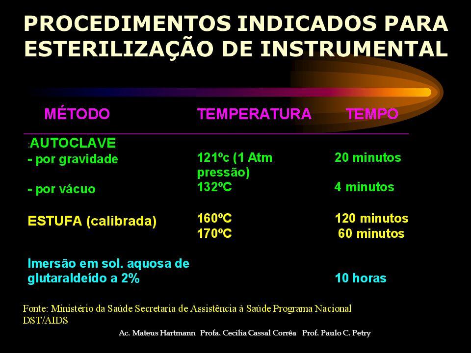 PROCEDIMENTOS INDICADOS PARA ESTERILIZAÇÃO DE INSTRUMENTAL Ac.
