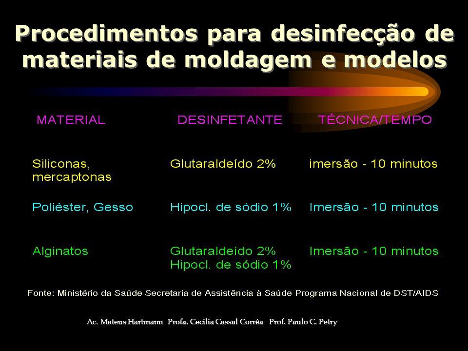 Procedimentos para desinfecção de materiais de moldagem e modelos Ac.