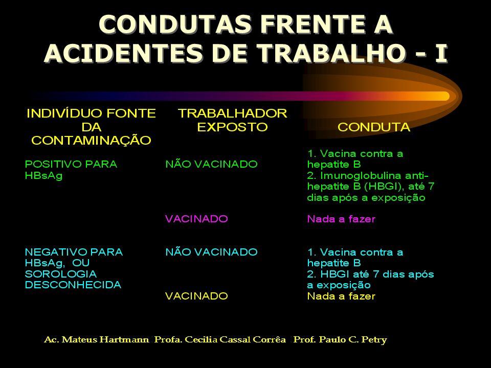 CONDUTAS FRENTE A ACIDENTES DE TRABALHO - I