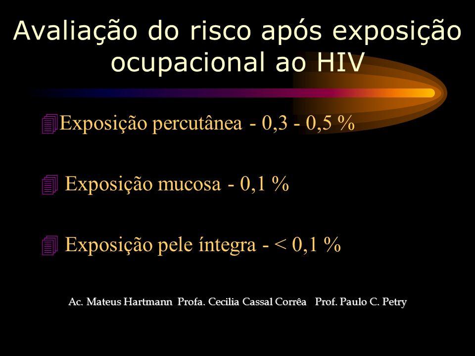 Avaliação do risco após exposição ocupacional ao HIV 4Exposição percutânea - 0,3 - 0,5 % 4 Exposição mucosa - 0,1 % 4 Exposição pele íntegra - < 0,1 % Ac.