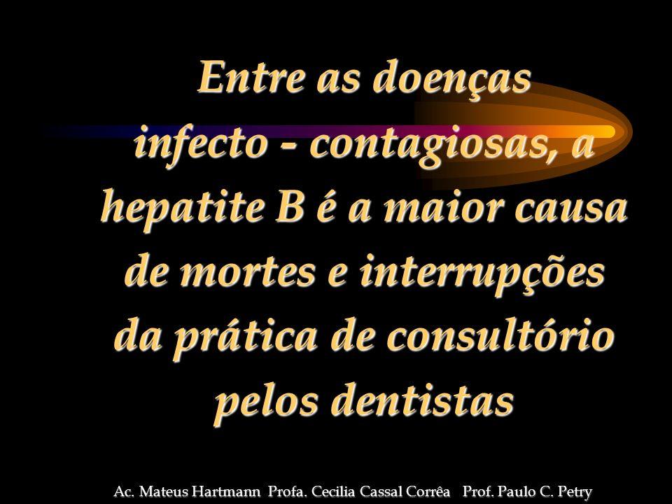 Entre as doenças infecto - contagiosas, a hepatite B é a maior causa de mortes e interrupções da prática de consultório pelos dentistas Ac.