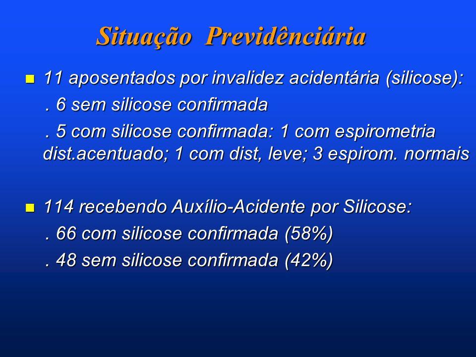 Situação Previdênciária n 11 aposentados por invalidez acidentária (silicose):. 6 sem silicose confirmada. 6 sem silicose confirmada. 5 com silicose c