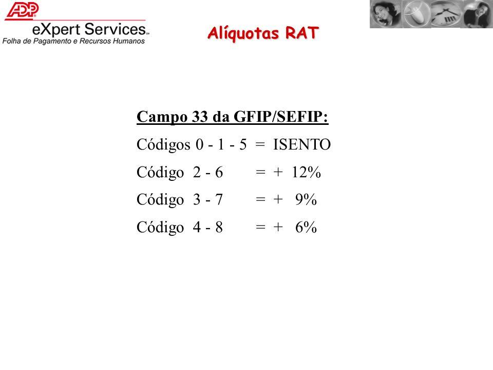 Campo 33 da GFIP/SEFIP: Códigos 0 - 1 - 5 = ISENTO Código 2 - 6 = + 12% Código 3 - 7 = + 9% Código 4 - 8 = + 6% Alíquotas RAT