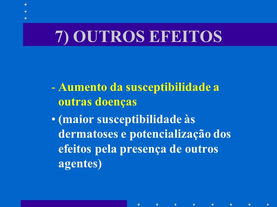 7) OUTROS EFEITOS -Aumento da susceptibilidade a outras doenças (maior susceptibilidade às dermatoses e potencialização dos efeitos pela presença de o