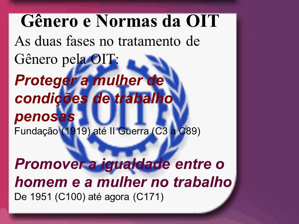 Gênero e Normas da OIT As duas fases no tratamento de Gênero pela OIT: Proteger a mulher de condições de trabalho penosas Fundação (1919) até II Guerr