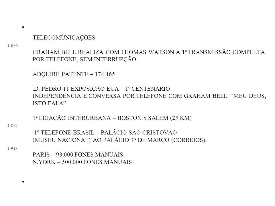 TELECOMUNICAÇÕES GRAHAM BELL REALIZA COM THOMAS WATSON A 1ª TRANSMISSÃO COMPLETA POR TELEFONE, SEM INTERRUPÇÃO.