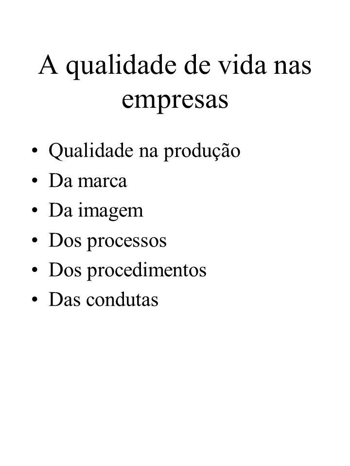 A qualidade de vida nas empresas Qualidade na produção Da marca Da imagem Dos processos Dos procedimentos Das condutas