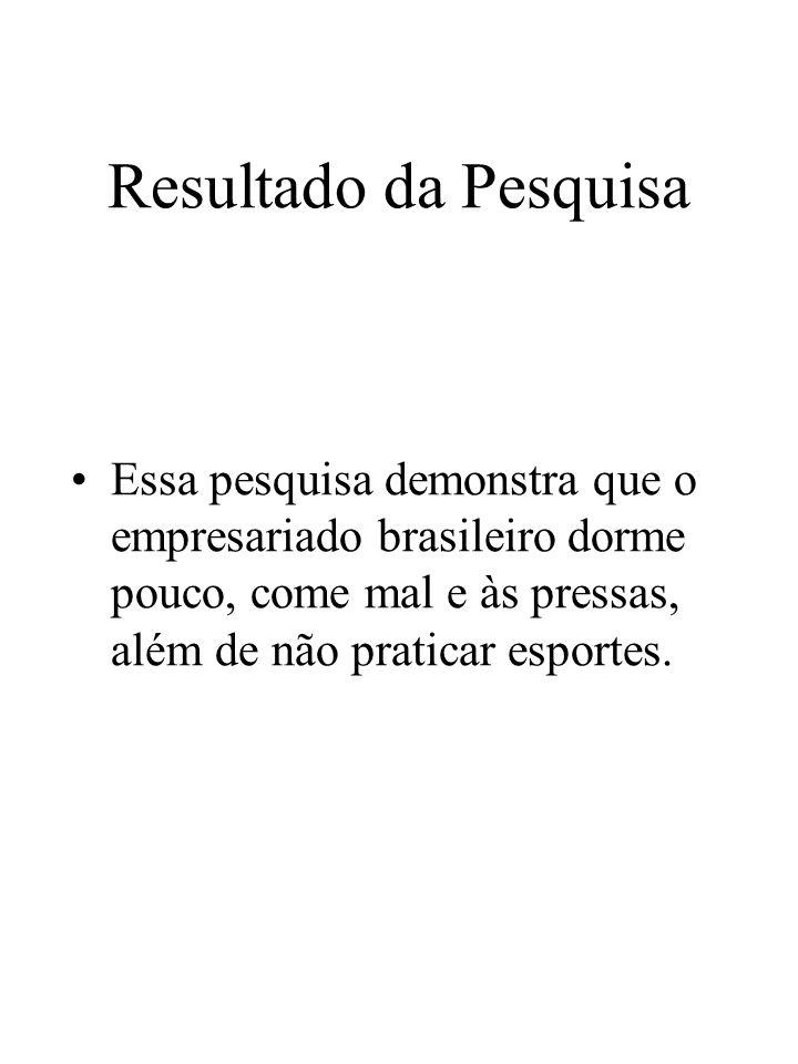 Resultado da Pesquisa Essa pesquisa demonstra que o empresariado brasileiro dorme pouco, come mal e às pressas, além de não praticar esportes.