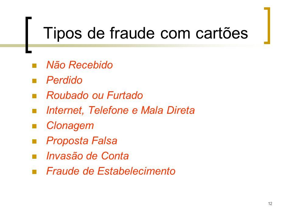 12 Tipos de fraude com cartões Não Recebido Perdido Roubado ou Furtado Internet, Telefone e Mala Direta Clonagem Proposta Falsa Invasão de Conta Fraud