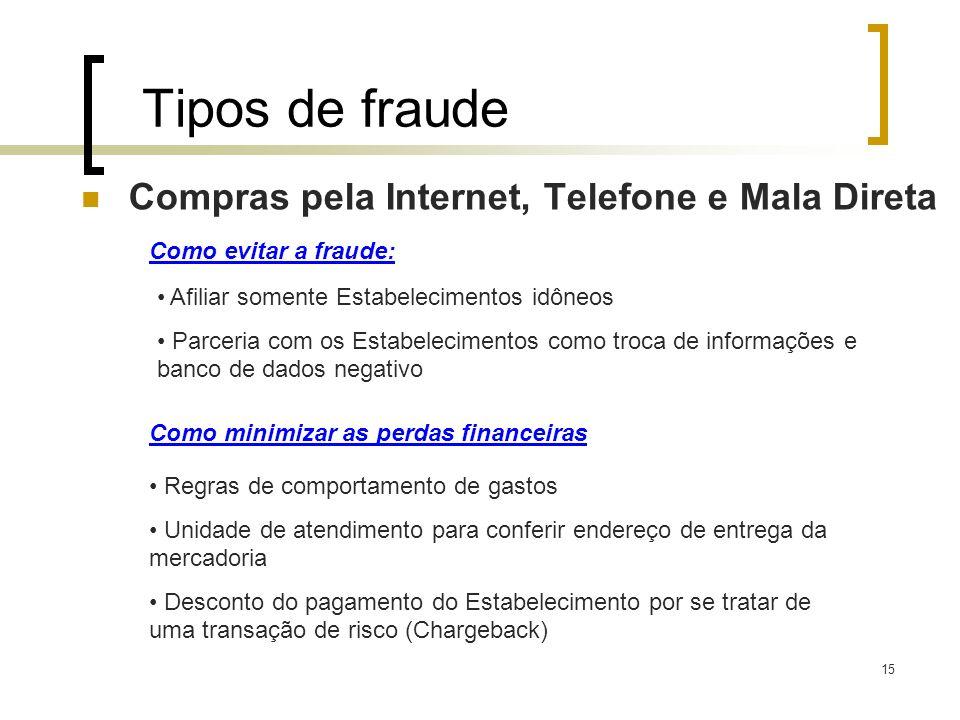 15 Tipos de fraude Compras pela Internet, Telefone e Mala Direta Como evitar a fraude: Afiliar somente Estabelecimentos idôneos Parceria com os Estabe