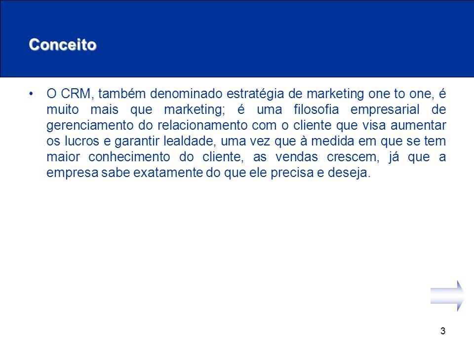 3 Conceito O CRM, também denominado estratégia de marketing one to one, é muito mais que marketing; é uma filosofia empresarial de gerenciamento do re