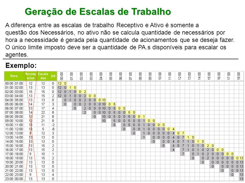 Geração de Escalas de Trabalho A diferença entre as escalas de trabalho Receptivo e Ativo é somente a questão dos Necessários, no ativo não se calcula