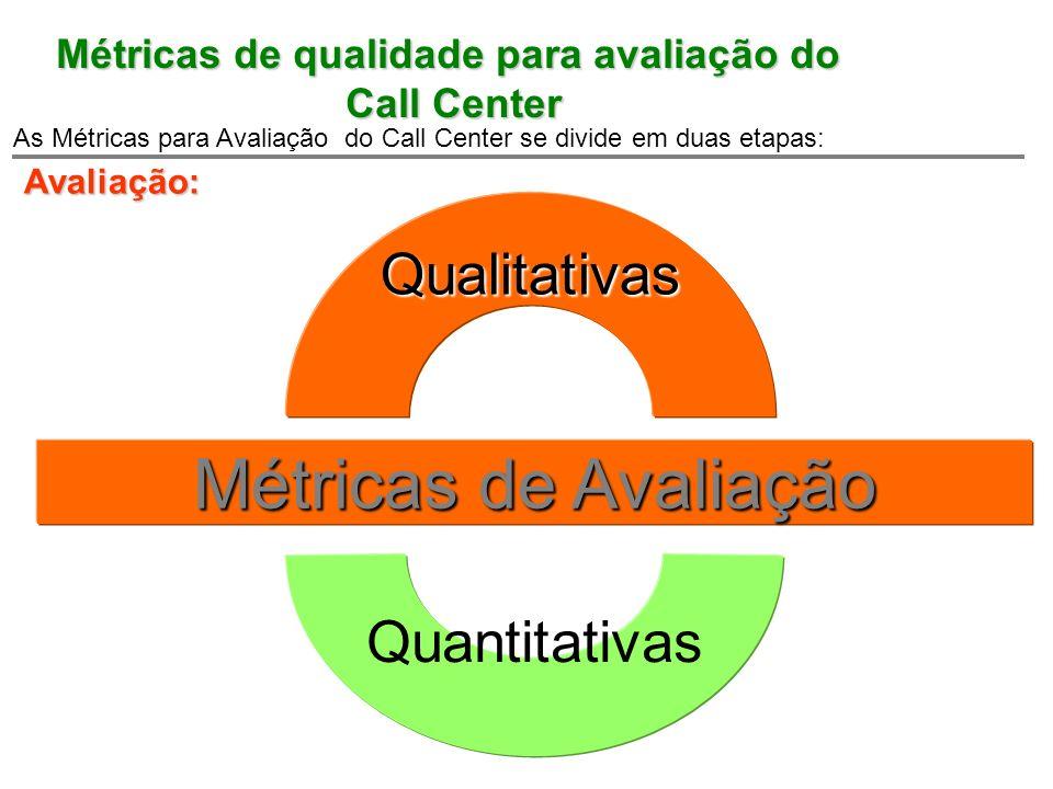 Métricas Quantitativas para Avaliação do Call Center Métricas Quantitativas para Avaliação do Call Center As principais métricas de avaliação de um call center: Tempo Médio de Espera Tempo Total em Espera.